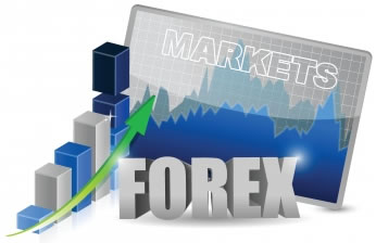 Is forex market closed today
